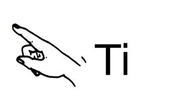 Solfege/Curwen hand signs- 11 X 17 posters