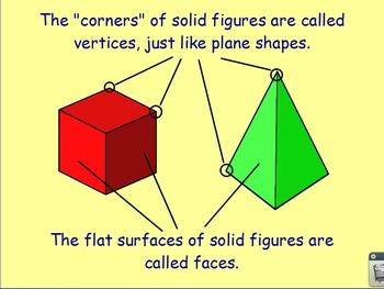 Solid Figures Math Flipchart