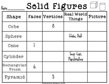 Solid Figures Table