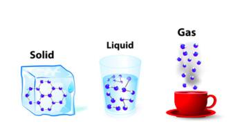 Solid, Liquid, & Gas!
