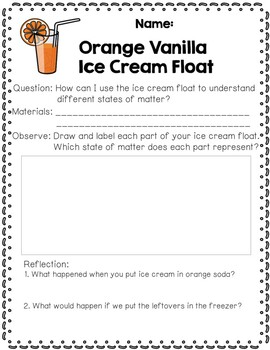 Solid Liquid Gas Activity: Orange Soda Ice Cream Float