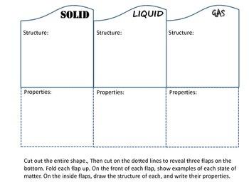 Solid Liquid Gas Interactive Notebook