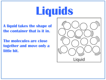 Solid, Liquid, Gas Posters