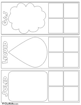 Solids, Liquids, and Gases - Printable Activity