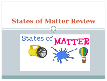 Solid/Liquid/Gas Review Powerpoint