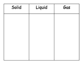 Solid, Liquid, Gas Sort