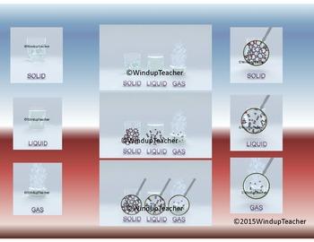 Solid, Liquid, Gas: States of Matter 3D Clip Art