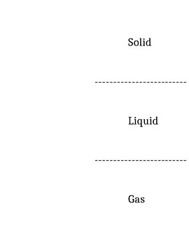 Solid, Liquid and Gas Flip Chart