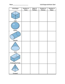 Solid Shapes Attribute Chart