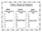 Solids, Liquids, Gases: 3 Types of Matter Graphic Organizer