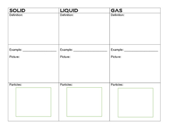 Solids, Liquids, Gases - Note taking graphic organizer