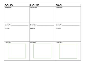 Solids, Liquids, Gases - Note taking graphic organizer