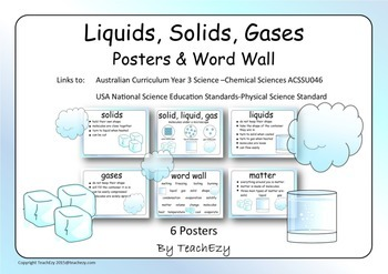 Solids, Liquids, Gases Posters & Word Wall