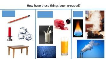 Solids, Liquids and Gases Unit