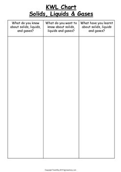 Solids, Liquids and Gases Lesson plan