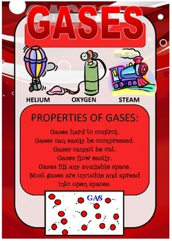 Solids, Liquids and Gases Poster