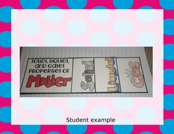 Solids, Liquids, and Gases States of Matter Interactive Flippy Foldable