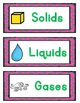 Solids, Liquids, and Gases:  States of Matter Sorting for Kindergarten