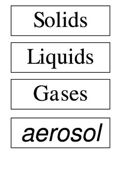 Solids, Liquids and Gases Word Wall
