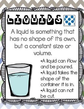 Solids, Liquids and Gasses, Oh My! Matter Unit