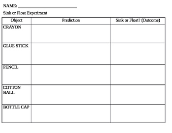 Solids: Sink or Float Experiment Chart
