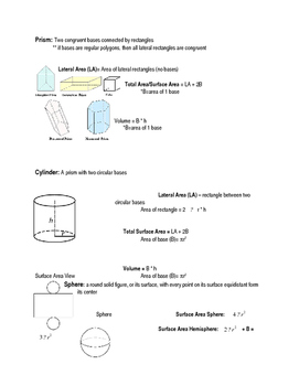 Solids Surface Area and Volume Reference Sheet