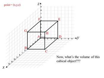 Solids and 3-D Geometry Lecture Slides