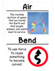 Solids and Liquids Vocabulary Cards (Large)