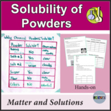 Solutions and Solubility of Solutes