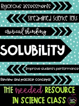 Solubility Assessment Practice
