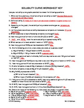 Solubility Curve Worksheet by Gary Edelman | Teachers Pay Teachers