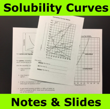 Solubility Curves Worksheets Teaching Resources TpT