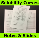 Solubility Curve (graph) Notes & Slides
