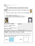 Solubility Notes and activity Inquiry