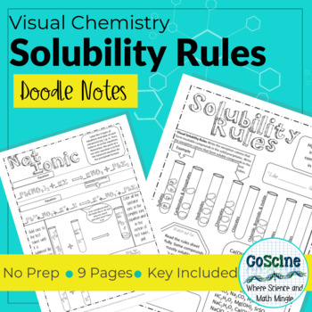 Solubility Rules Doodle Notes