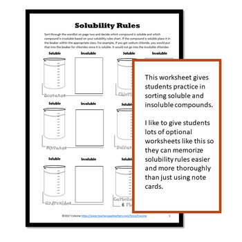 Solubility Rules: Sorting Soluble from Insoluble Compounds by CoScine