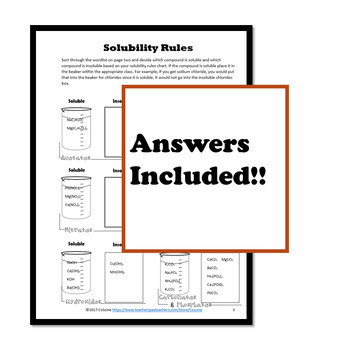 Solubility Rules: Sorting Soluble from Insoluble Compounds