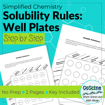 Solubility Rules: Well Plates