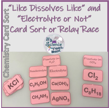 Solubility and Electrolyte Card Sort - Partner Challenge or Relay Race