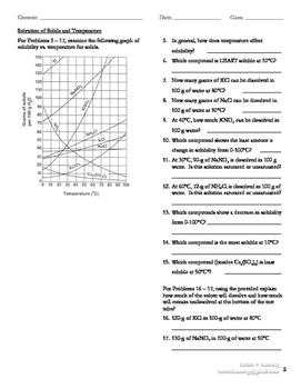 Solubility and Solubility of Solids
