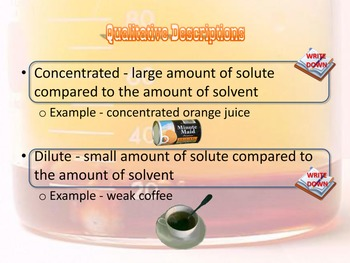 Solution Concentration