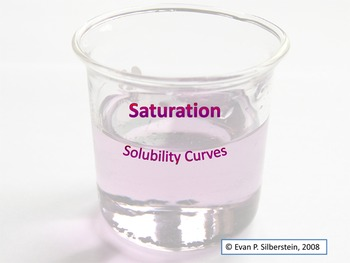 Solution Saturation