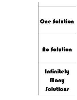 Solution Types Foldable for Interactive Notebook