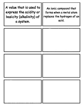 Solutions, Acid and Bases Flash cards, Middle School Science, 6-8 Science