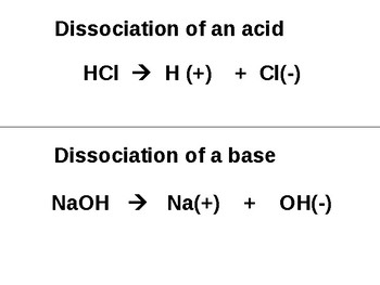 Solutions: Acids, Bases, and Intro to Hydrocarbons