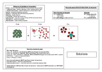 Solutions Chapter Review/Summary/Distillation Sheet
