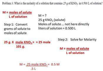 Solutions Learning Package for Chemistry