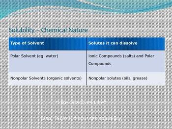 Solutions Presentation (high school chemistry)