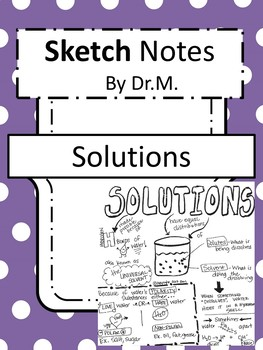 Solutions Sketch Notes Doodle Notes