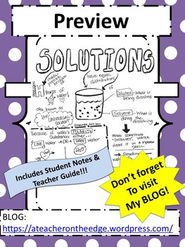 Solutions Sketch Notes Doodle Notes W/Teacher's Guide & Student Note